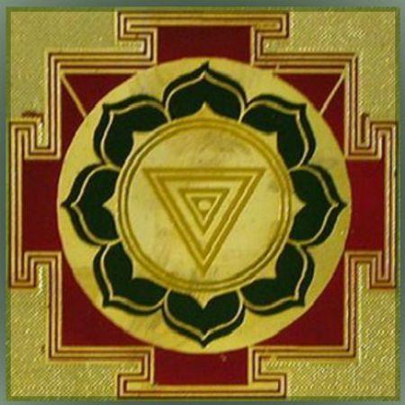 site map  shaktiananda yoga